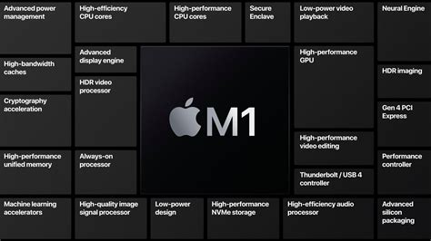 MacBook Air with M1 chip beats 16-inch MacBook Pro